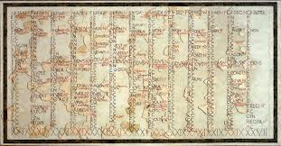 Un calendario republicano: los Fasti Antiates